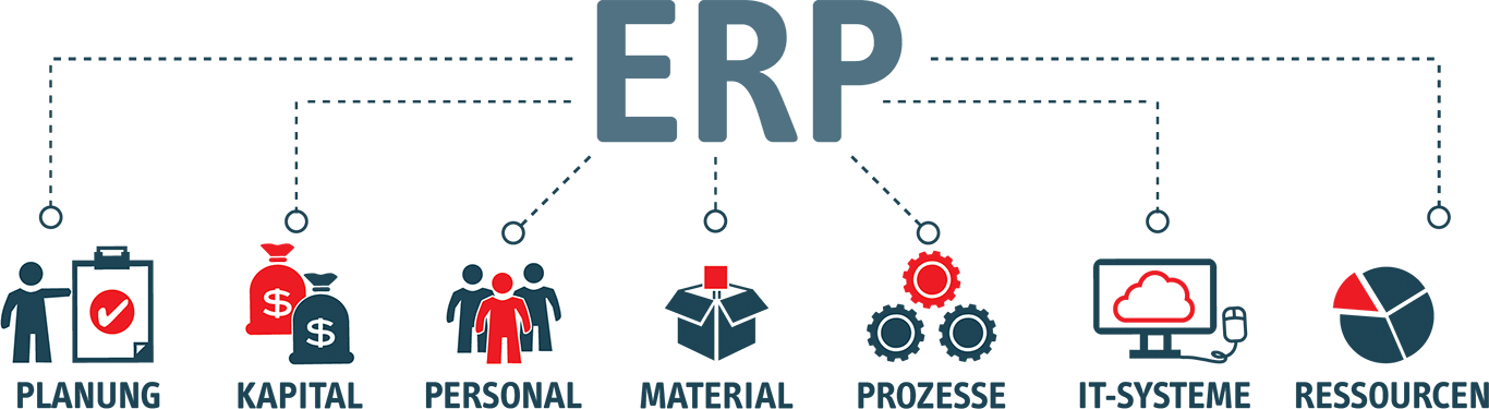 5 Questions To Ask Your ERP Vendor Before Going-Live