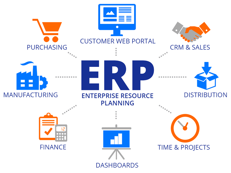 5 Things We Can Expect from ERP This Year | ERP Software Licensing Attorneys
